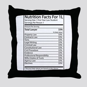 Nutrition Facts For 1L Throw Pillow